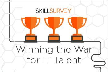 Win War For It Talent Essential Grid